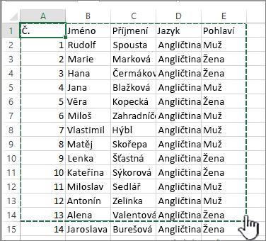 Excelová tabulka se zvýrazněnou oblastí