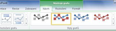 Kontextová karta Nástroje grafu se zobrazí, pouze pokud vyberete graf.