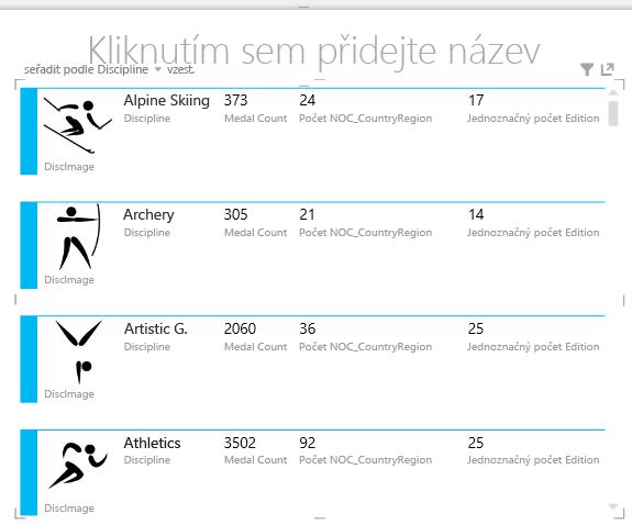Vizualizace na kartách se změněným pořadím polí
