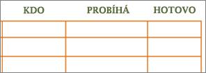 Starší wordová šablona seznamu úkolů s prázdnými buňkami v řádcích a sloupcích