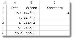 Data ve sloupci A, vzorce ve sloupci B a číslo 3 v buňce C2