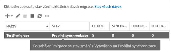 Probíhá synchronizace migrační dávky.