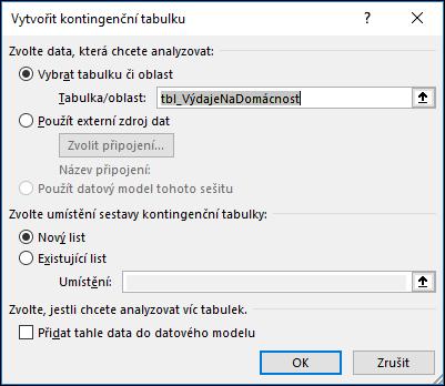 Excel – Vložení > Kontingenční graf (možnosti)
