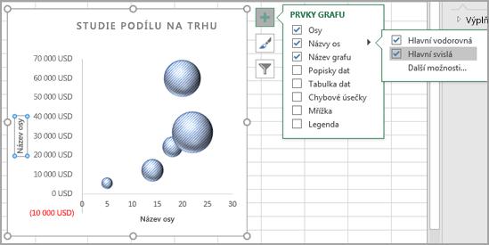 Nabídka prvků grafu