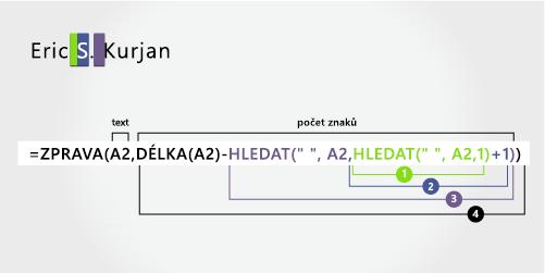 Druhá funkce HLEDAT ve vzorci pro oddělení jména, prostředního jména a příjmení
