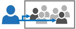Identifikace zdrojů, které vyžadují schválení