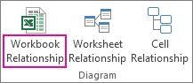 Příkaz Diagram vztahů sešitu