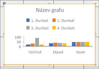 Ukázkový graf