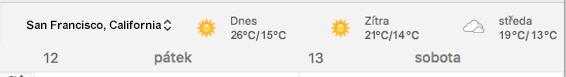 Vlastní místo pro předpověď počasí v kalendáři