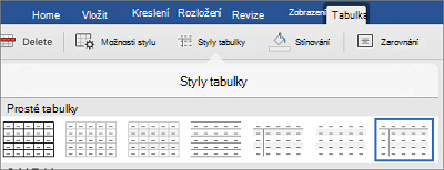 Styly tabulky