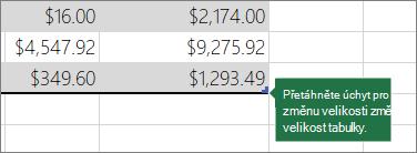 Přetáhněte úchyt pro změnu velikosti Změna velikosti tabulky