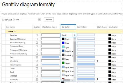 Ganttův diagram formátování stránky v Projectu Online.