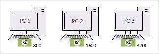 Obrazce s ikonami měny USD
