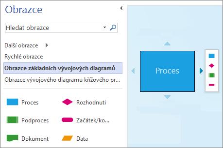 Snímek obrazovky s podoknem Obrazce a stránkou diagramu, kde je vidět obrazec, šipky automatického připojení a minipanel nástrojů.
