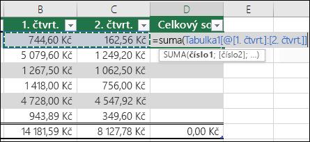 Přidání jednoho vzorce v buňce tabulky, které bude funkce Automatické dokončování k vytvoření počítaného sloupce