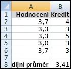 Vynásobení odpovídajících hodnot ze dvou matic (polí)
