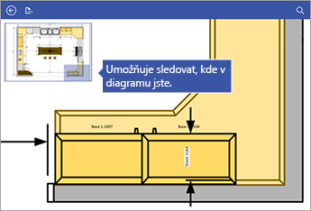 Příkaz Posouvat okno v levém horním rohu obrazovky vám pomáhá sledovat, kde se v diagramu nacházíte.