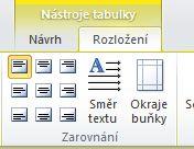 Nástroje tabulky, karta Rozložení