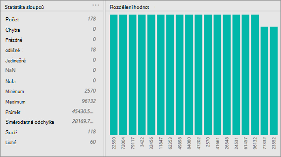 Zobrazení Statistika sloupců a Rozdělení hodnot