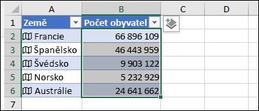 Přidaný sloupec s údaji o počtu obyvatel