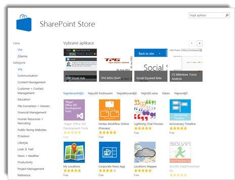 Snímek obrazovky SharePoint Storu