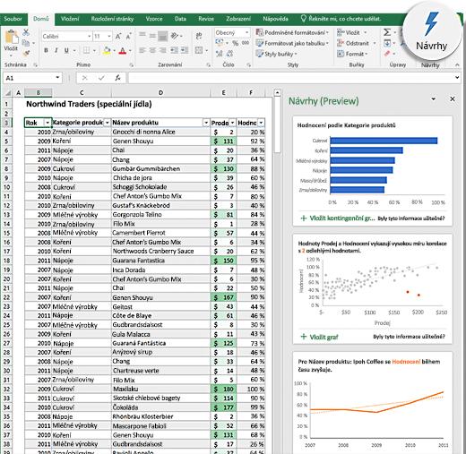 Nápady v Excel