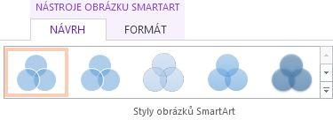 Skupina Styly obrázků SmartArt na kartě Nástroje obrázku SmartArt – Návrh