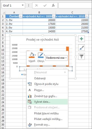 Příkaz Vybrat data zobrazený po kliknutí na osu kategorií pravým tlačítkem