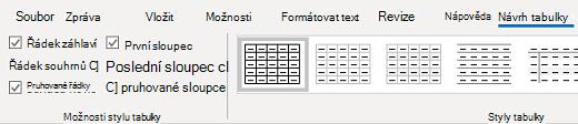 Skupina styly návrhové tabulky Outlooku pro Windows