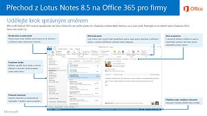 Miniatura příručky Přechod z IBM Lotus Notes na Office 365