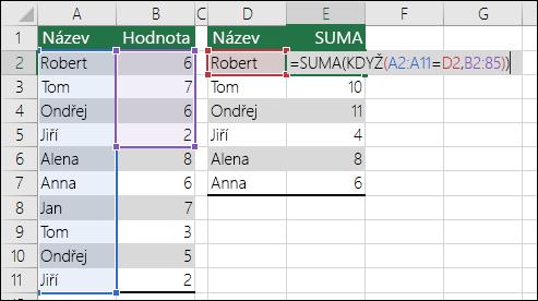 Příklad maticového vzorce s neodpovídajícími odkazy na oblasti, jejichž výsledkem je chyba #NENÍ_K_DISPOZICI.  Vzorec v buňce E2 je {=SUMA(KDYŽ(A2:A11=D2,B2:B5))} a musí být zadaný pomocí kombinace kláves CTRL+SHIFT+ENTER.