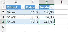 Výběr poslední buňky a stisknutí klávesy TAB pro přidání nového řádku tabulky