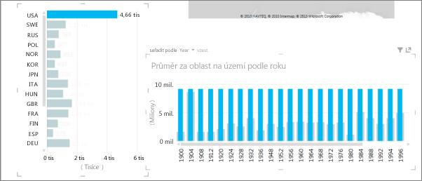 Zvýrazňování průměrů v nástroji Power View