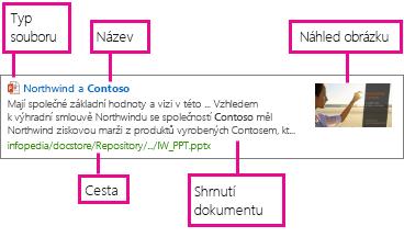 Informace ploch šablony zobrazení položky plochy informace ze spravované vlastnosti