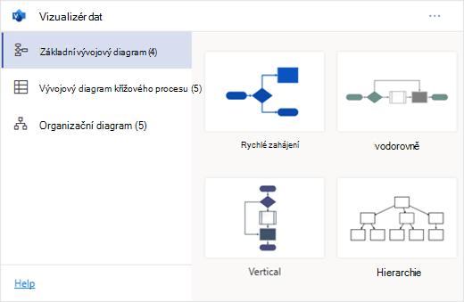Doplněk data Vizualizátor má několik typů diagramů, ze kterých si můžete vybrat.