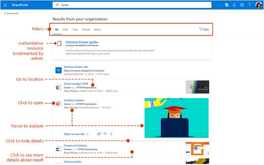 Snímek obrazovky se stránkou výsledků hledání s popisky