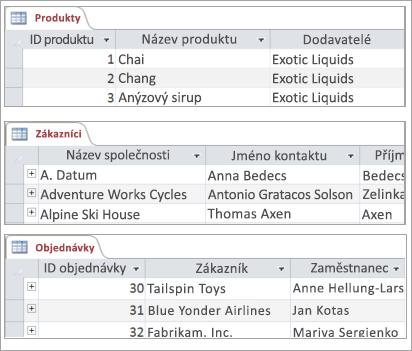 Fragmenty tabulek produkty, zákazníci a objednávky