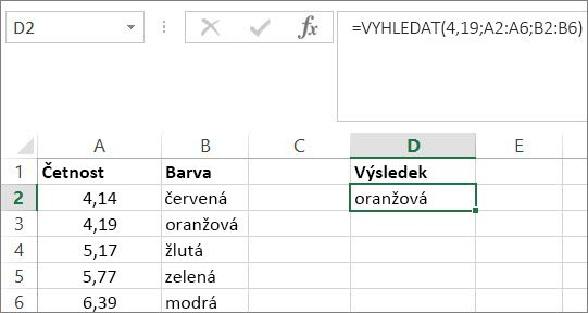 Příklad použití funkce VYHLEDAT