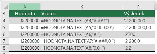 Příklady funkce HODNOTA.NA.TEXT s oddělovačem tisíců