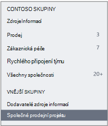 Snímek obrazovky navigačního panelu Yammeru zobrazující oddíl Externí skupiny