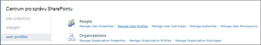 Odkaz Spravovat profily uživatelů na stránce profilů uživatelů
