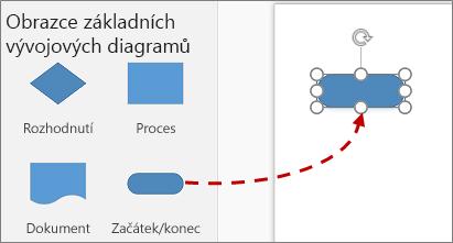 Přetažení obrazce z podokna Obrazce na stránku