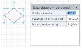 Obrazec rozhodnutí s třemi poli obrazec a odpovídající hodnoty