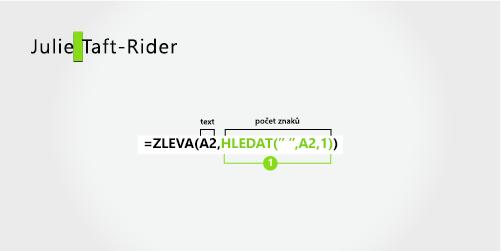 Vzorec pro oddělení jména a příjmení, které obsahuje pomlčku