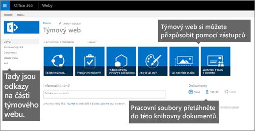 Úvodní stránka Týmové weby obsahuje dlaždice běžně používaných funkcí pro přizpůsobení vašeho webu.