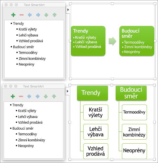 Porovnání textu ve dvou styly obrázků SmartArt