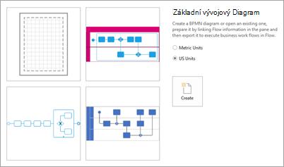 V části šablony vyberte základní vývojový diagram.