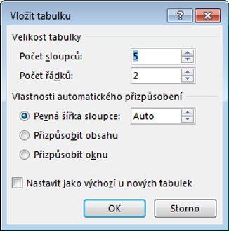 Dialog Vložit tabulku umožňuje větší kontrolu nad vzhledem tabulky.