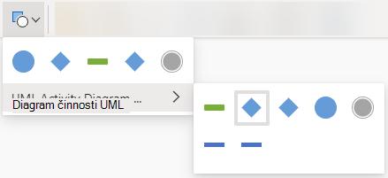 Kliknutím na tlačítko změnit obrazec otevřete galerii možností pro nahrazení vybraného obrazce.