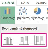 Typy sloupcových grafů